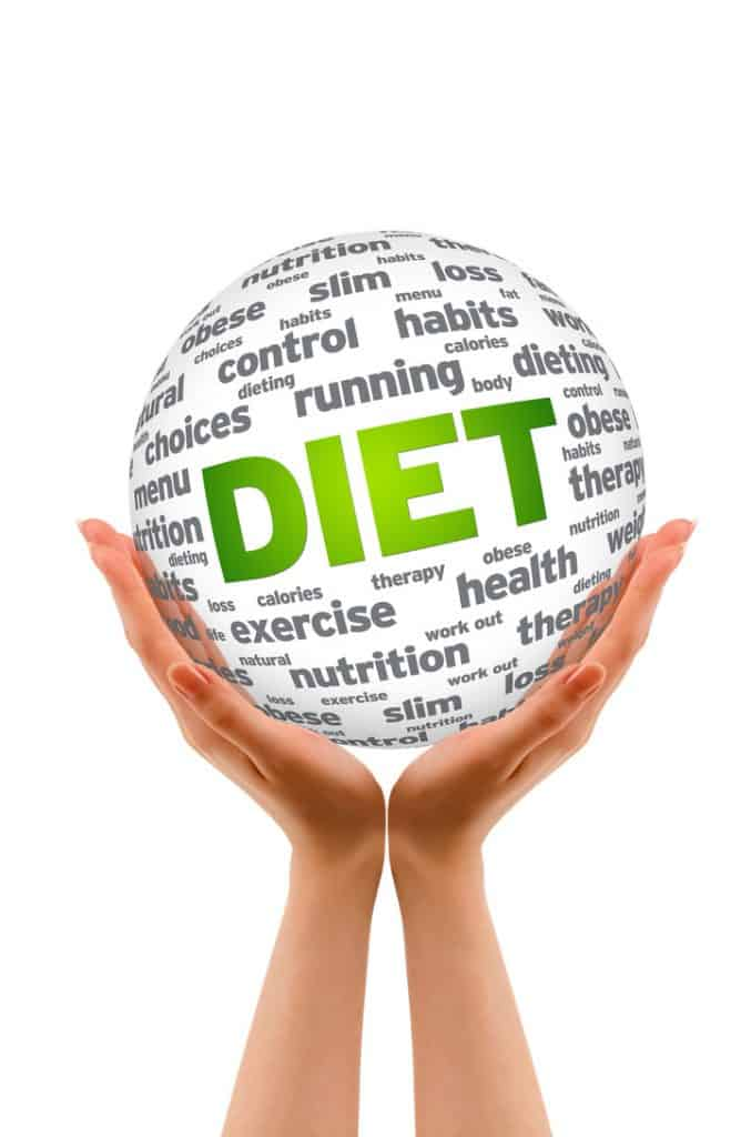 Put dieting into your own hands